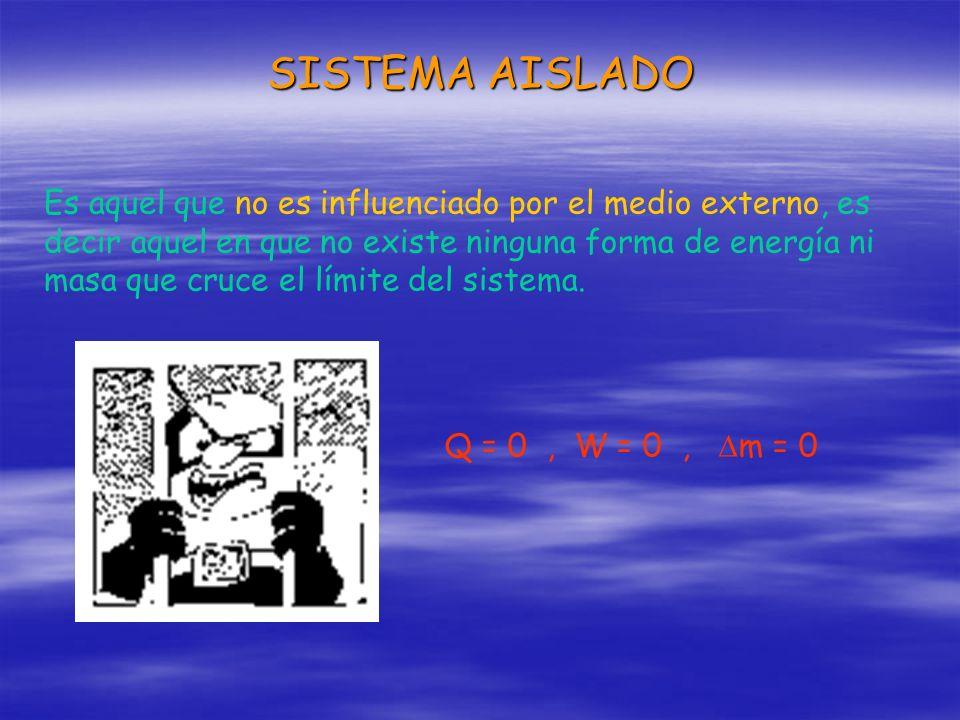 SISTEMA AISLADO Es aquel que no es influenciado por el medio externo, es decir aquel en que no existe ninguna forma de energía ni masa que cruce el lí