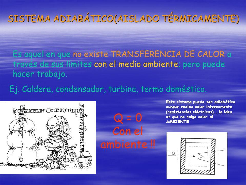 SISTEMA ADIABÁTICO(AISLADO TÉRMICAMENTE) Q = 0 Con el ambiente !! Es aquel en que no existe TRANSFERENCIA DE CALOR a través de sus límites con el medi