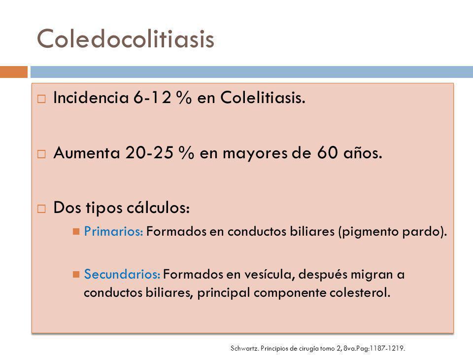 Coledocolitiasis Causas: Estasis biliar Estrechez biliar Estenosis papilar Tumores.
