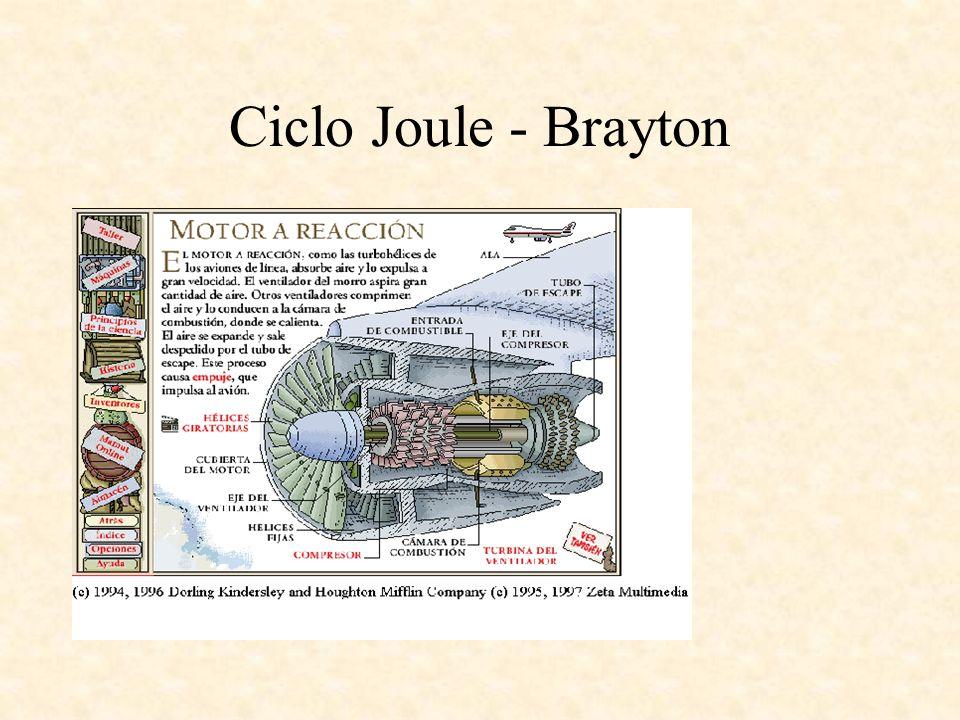 13.1 CICLO JOULE-BRAYTON (Centrales Térmicas a gas) CICLO JOULE - BRAYTON -Turbina a Gas.