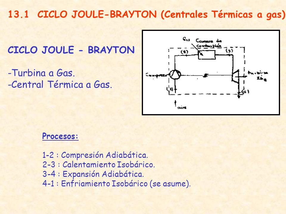 Procesos: 1-2 : Compresión Adiabática.2-3 : Calentamiento Isobárico.