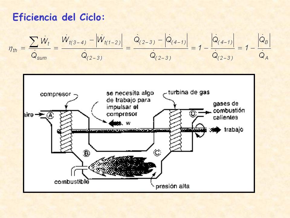 ¿Dónde se utiliza este Ciclo .Aviones Motor de Helicoptero - Lab.