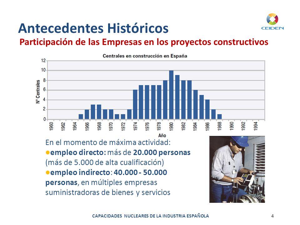 CAPACIDADES NUCLEARES DE LA INDUSTRIA ESPAÑOLA4 Antecedentes Históricos Participación de las Empresas en los proyectos constructivos En el momento de
