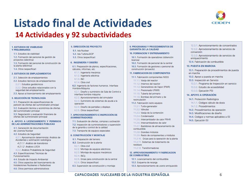 CAPACIDADES NUCLEARES DE LA INDUSTRIA ESPAÑOLA6 Listado final de Actividades 14 Actividades y 92 subactividades