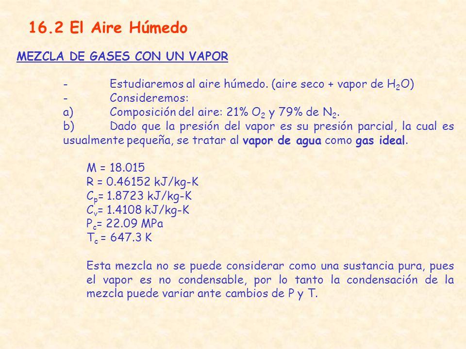 16.2 El Aire Húmedo MEZCLA DE GASES CON UN VAPOR -Estudiaremos al aire húmedo. (aire seco + vapor de H 2 O) -Consideremos: a)Composición del aire: 21%
