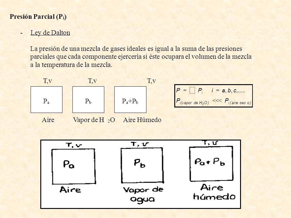 Presión Parcial (P i ) - Ley de Dalton La presión de una mezcla de gases ideales es igual a la suma de las presiones parciales que cada componente eje