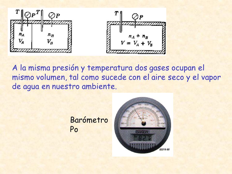 A la misma presión y temperatura dos gases ocupan el mismo volumen, tal como sucede con el aire seco y el vapor de agua en nuestro ambiente. Barómetro