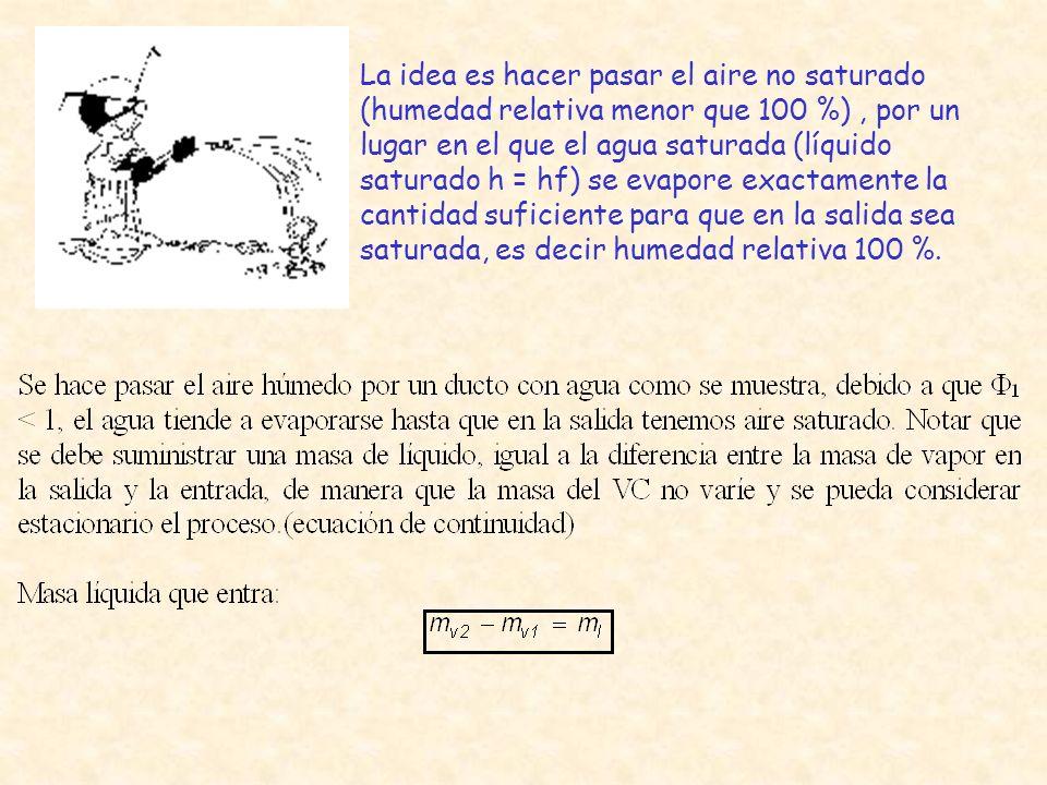 La idea es hacer pasar el aire no saturado (humedad relativa menor que 100 %), por un lugar en el que el agua saturada (líquido saturado h = hf) se ev