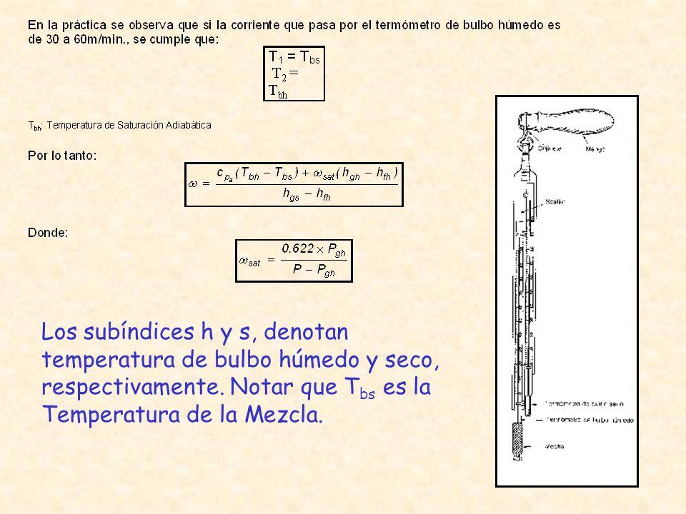 Los subíndices h y s, denotan temperatura de bulbo húmedo y seco, respectivamente. Notar que T bs es la Temperatura de la Mezcla.