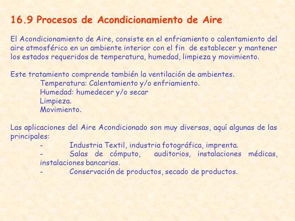 16.9 Procesos de Acondicionamiento de Aire El Acondicionamiento de Aire, consiste en el enfriamiento o calentamiento del aire atmosférico en un ambien