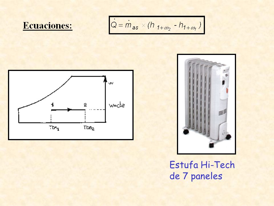 Estufa Hi-Tech de 7 paneles