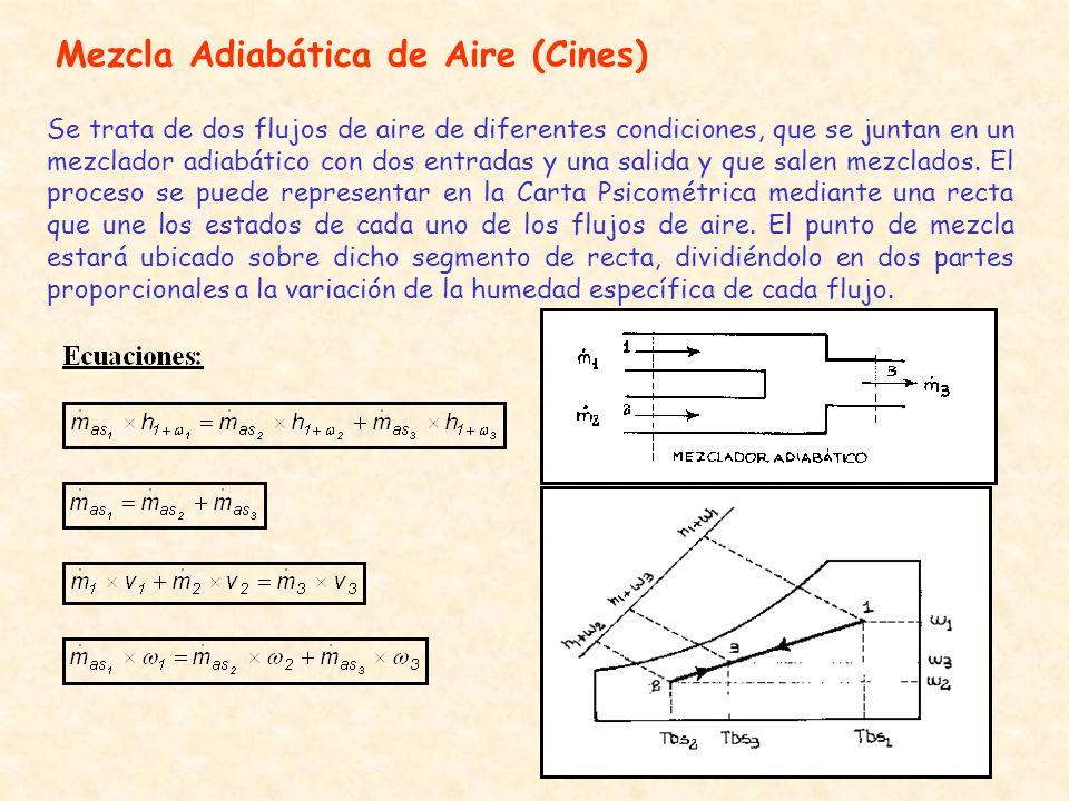 Mezcla Adiabática de Aire (Cines) Se trata de dos flujos de aire de diferentes condiciones, que se juntan en un mezclador adiabático con dos entradas