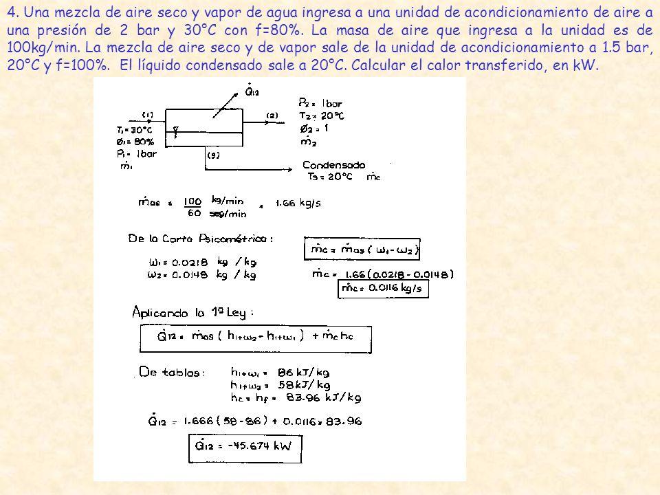 4. Una mezcla de aire seco y vapor de agua ingresa a una unidad de acondicionamiento de aire a una presión de 2 bar y 30°C con f=80%. La masa de aire