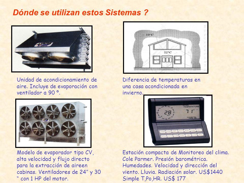 Dónde se utilizan estos Sistemas ? Unidad de acondicionamiento de aire. Incluye de evaporación con ventilador a 90 º. Diferencia de temperaturas en un