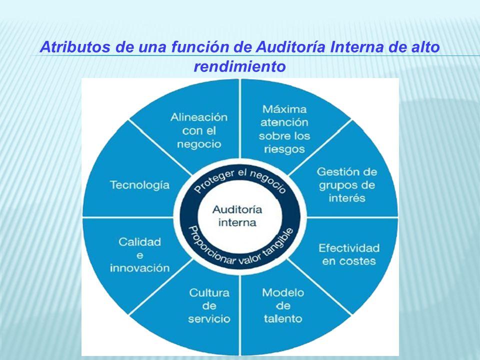 Auditoria Interna Funciones de Auditoría Interna de