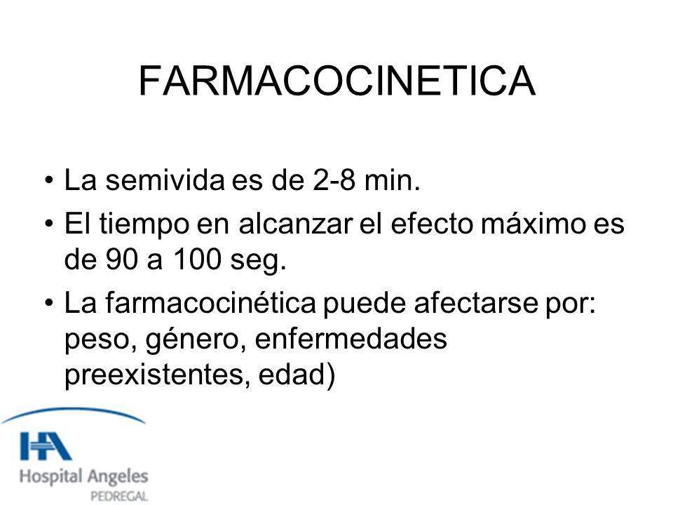 FARMACOCINETICA La semivida es de 2-8 min.