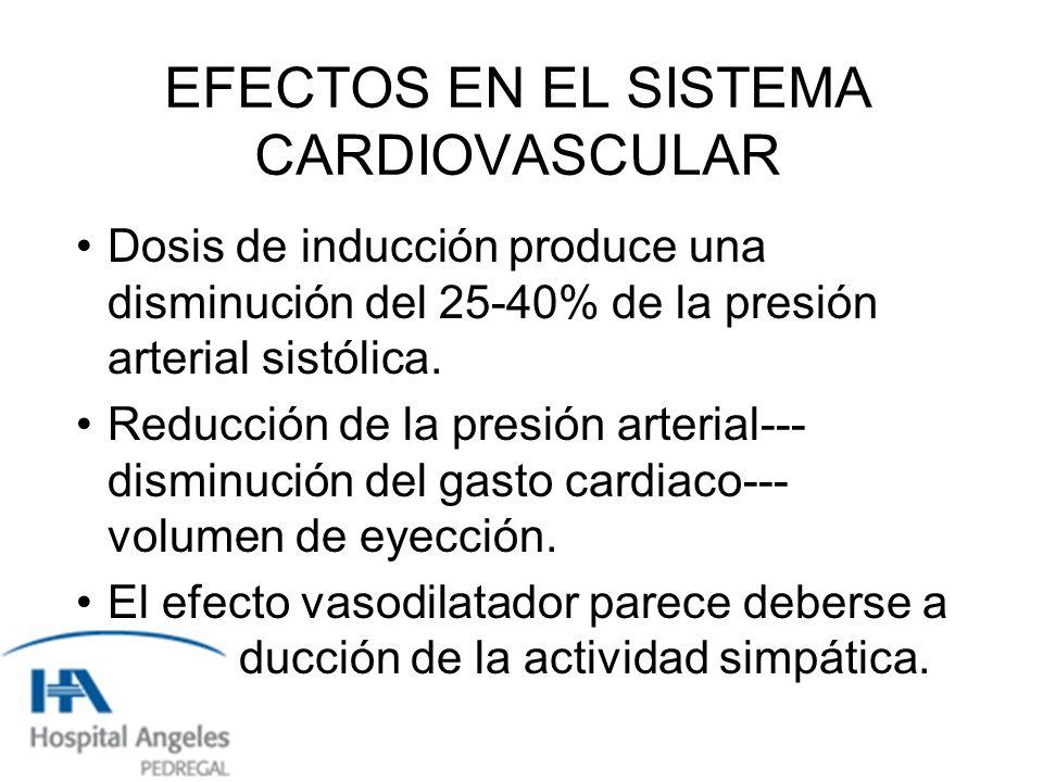 EFECTOS EN EL SISTEMA CARDIOVASCULAR Dosis de inducción produce una disminución del 25-40% de la presión arterial sistólica.