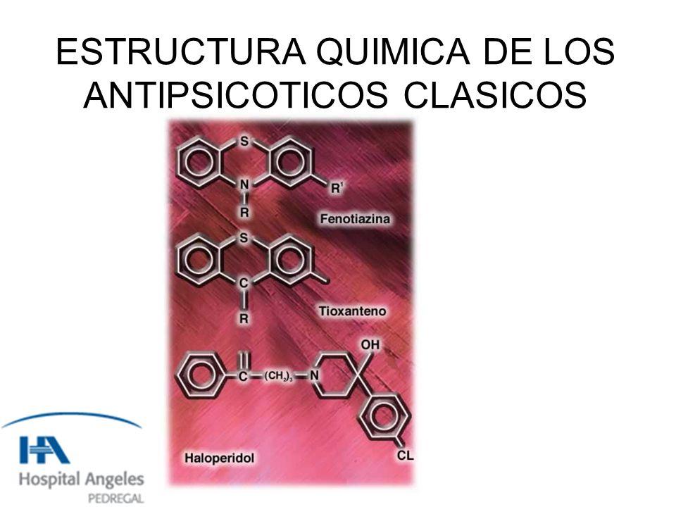 CLASIFICACION DE LOS NEUROLÉPTICOS ATIPICOS DIBENZODIACEPIN AS clozapina, Olanzapina, quetiapina, zotepina y amozapina.