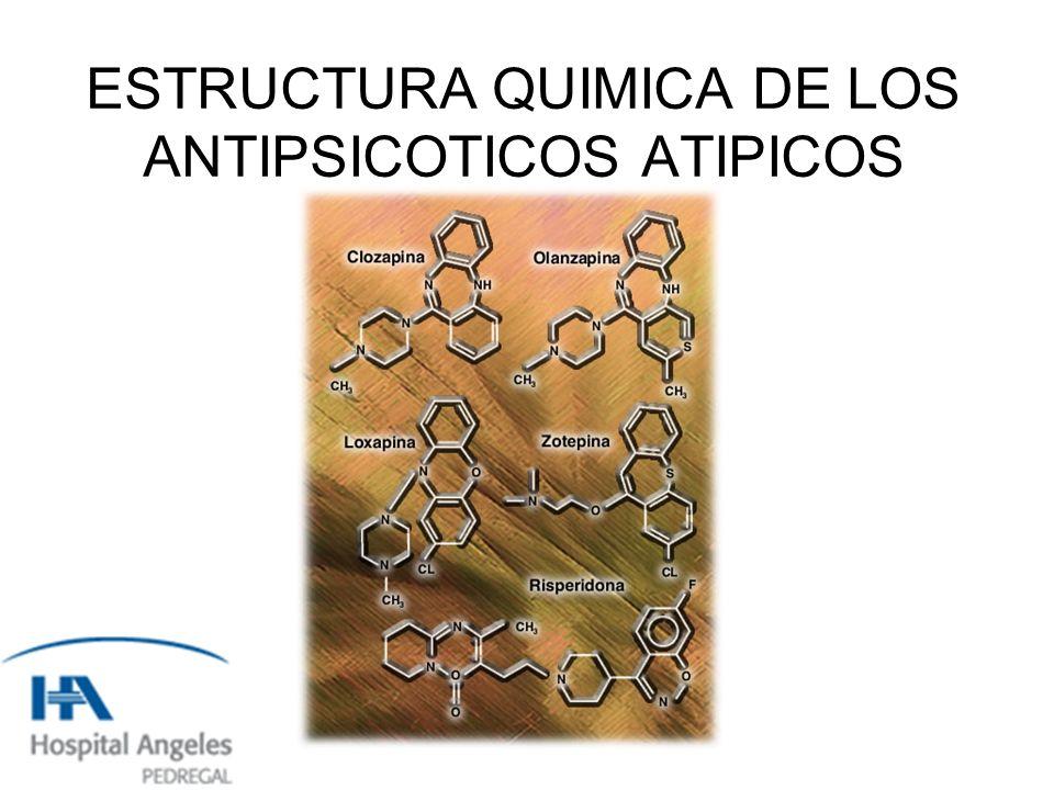 ESTRUCTURA QUIMICA DE LOS ANTIPSICOTICOS ATIPICOS