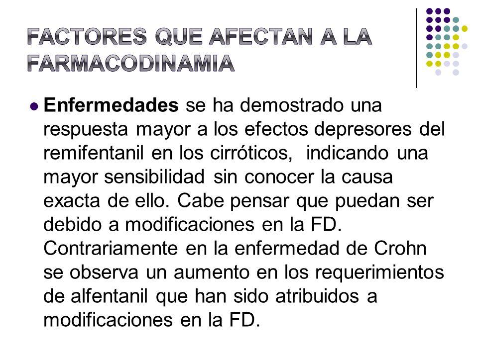 Enfermedades se ha demostrado una respuesta mayor a los efectos depresores del remifentanil en los cirróticos, indicando una mayor sensibilidad sin co