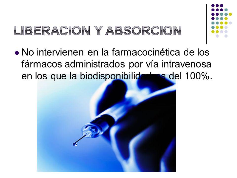 No intervienen en la farmacocinética de los fármacos administrados por vía intravenosa en los que la biodisponibilidad es del 100%.