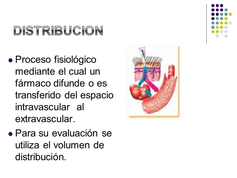 Proceso fisiológico mediante el cual un fármaco difunde o es transferido del espacio intravascular al extravascular. Para su evaluación se utiliza el