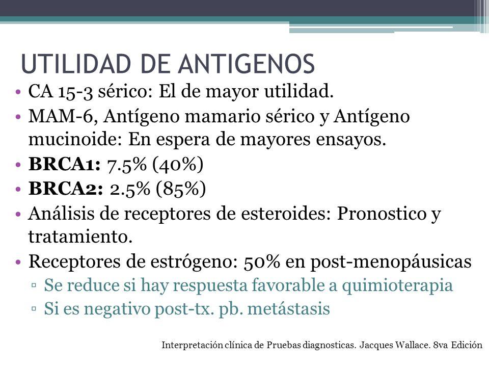 UTILIDAD DE ANTIGENOS CA 15-3 sérico: El de mayor utilidad. MAM-6, Antígeno mamario sérico y Antígeno mucinoide: En espera de mayores ensayos. BRCA1: