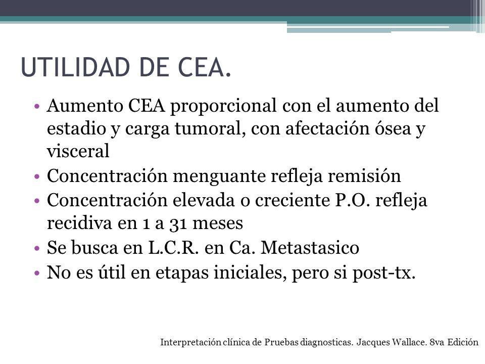 UTILIDAD DE CEA. Aumento CEA proporcional con el aumento del estadio y carga tumoral, con afectación ósea y visceral Concentración menguante refleja r