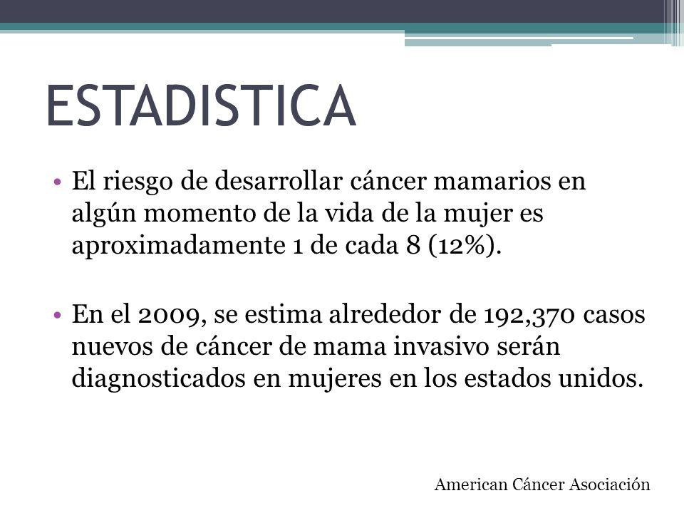ESTADISTICA El riesgo de desarrollar cáncer mamarios en algún momento de la vida de la mujer es aproximadamente 1 de cada 8 (12%). En el 2009, se esti