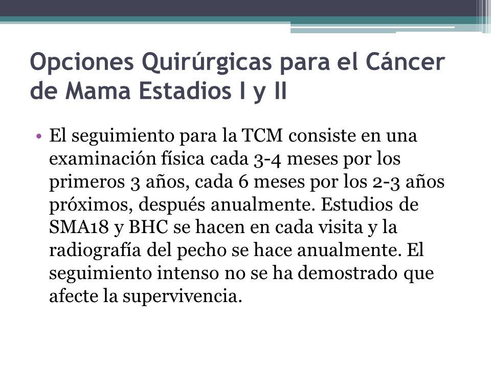 Opciones Quirúrgicas para el Cáncer de Mama Estadios I y II El seguimiento para la TCM consiste en una examinación física cada 3-4 meses por los prime