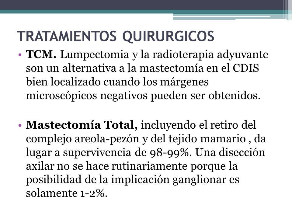 TRATAMIENTOS QUIRURGICOS TCM. Lumpectomia y la radioterapia adyuvante son un alternativa a la mastectomía en el CDIS bien localizado cuando los márgen