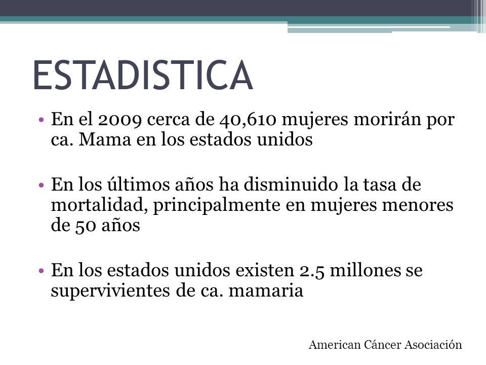 ESTADISTICA En el 2009 cerca de 40,610 mujeres morirán por ca. Mama en los estados unidos En los últimos años ha disminuido la tasa de mortalidad, pri