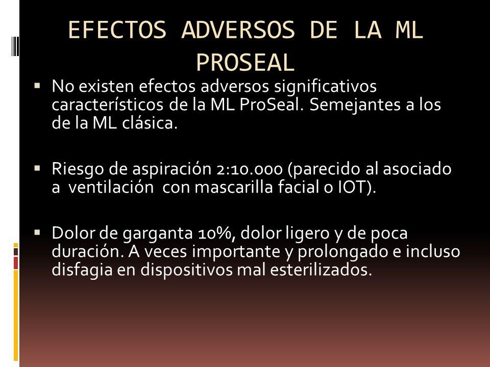 EFECTOS ADVERSOS DE LA ML PROSEAL No existen efectos adversos significativos característicos de la ML ProSeal. Semejantes a los de la ML clásica. Ries