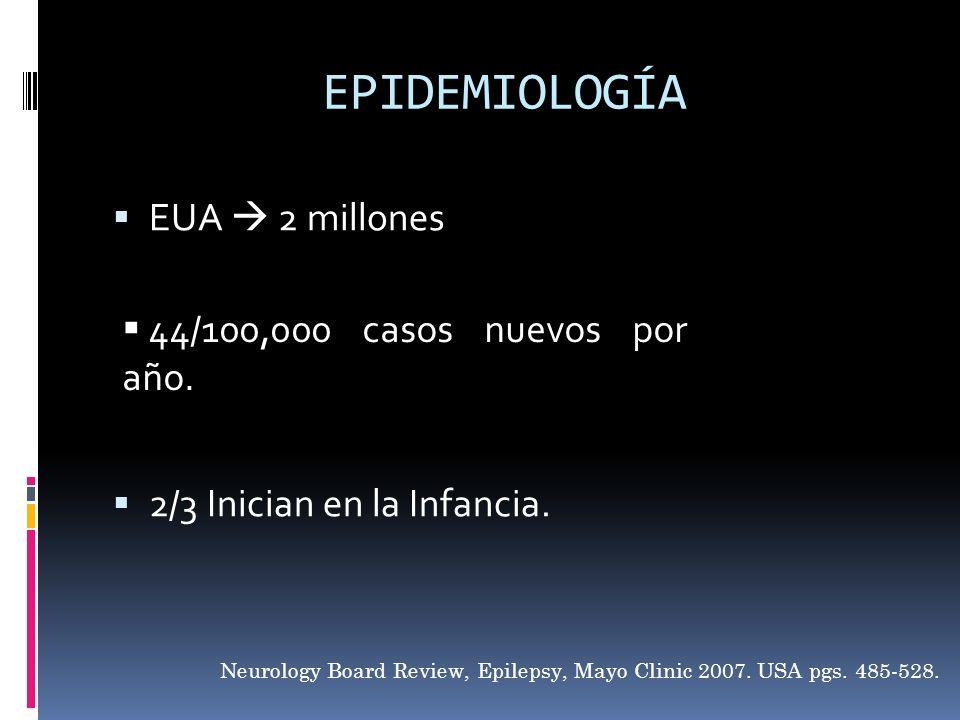 EPIDEMIOLOGÍA EUA 2 millones 2/3 Inician en la Infancia. 44/100,000 casos nuevos por año. Neurology Board Review, Epilepsy, Mayo Clinic 2007. USA pgs.