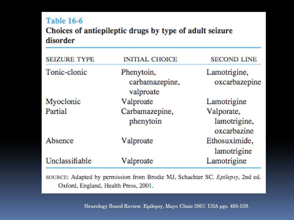 Neurology Board Review, Epilepsy, Mayo Clinic 2007. USA pgs. 485-528.