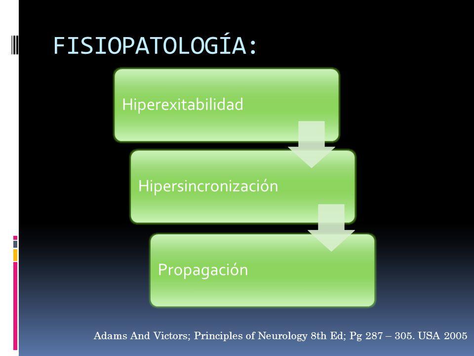 FISIOPATOLOGÍA: HiperexitabilidadHipersincronizaciónPropagación Adams And Victors; Principles of Neurology 8th Ed; Pg 287 – 305. USA 2005
