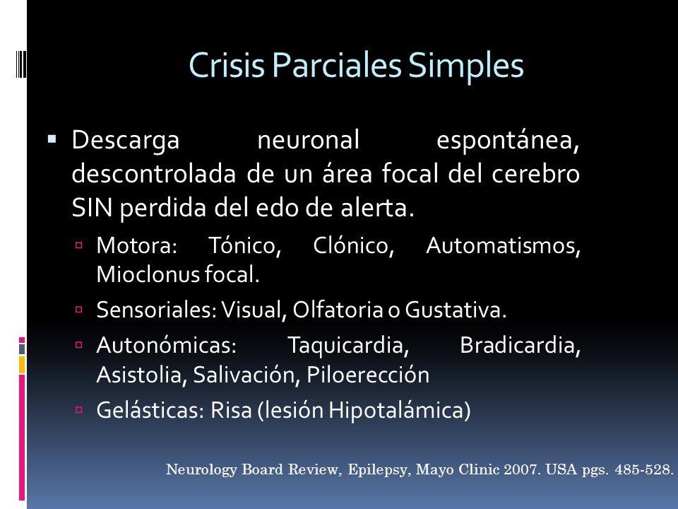 Crisis Parciales Simples Descarga neuronal espontánea, descontrolada de un área focal del cerebro SIN perdida del edo de alerta. Motora: Tónico, Clóni