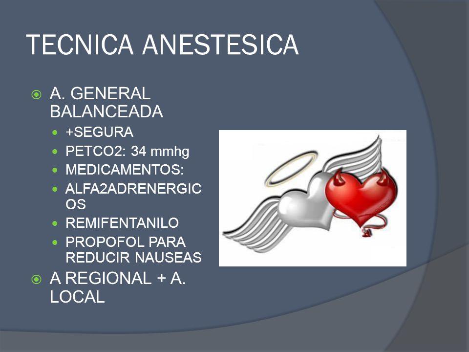 TECNICA ANESTESICA A. GENERAL BALANCEADA +SEGURA PETCO2: 34 mmhg MEDICAMENTOS: ALFA2ADRENERGIC OS REMIFENTANILO PROPOFOL PARA REDUCIR NAUSEAS A REGION