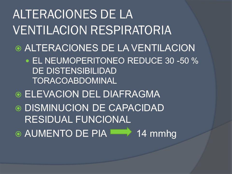 ALTERACIONES DE LA VENTILACION RESPIRATORIA ALTERACIONES DE LA VENTILACION EL NEUMOPERITONEO REDUCE 30 -50 % DE DISTENSIBILIDAD TORACOABDOMINAL ELEVAC