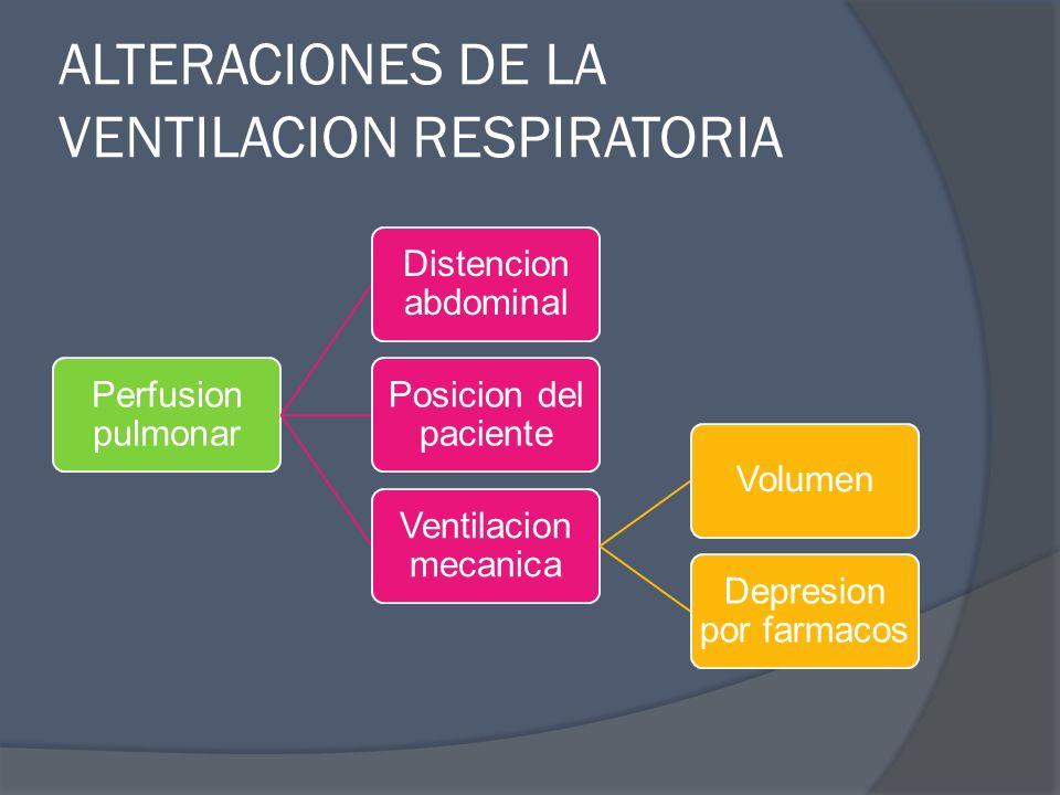 ALTERACIONES DE LA VENTILACION RESPIRATORIA Perfusion pulmonar Distencion abdominal Posicion del paciente Ventilacion mecanica Volumen Depresion por f