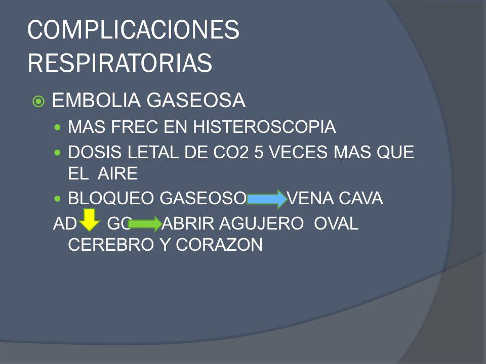 COMPLICACIONES RESPIRATORIAS EMBOLIA GASEOSA MAS FREC EN HISTEROSCOPIA DOSIS LETAL DE CO2 5 VECES MAS QUE EL AIRE BLOQUEO GASEOSO VENA CAVA AD GC ABRI