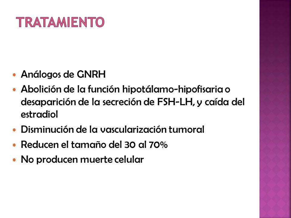 Análogos de GNRH Abolición de la función hipotálamo-hipofisaria o desaparición de la secreción de FSH-LH, y caída del estradiol Disminución de la vasc