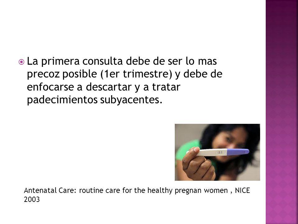 Se ha asociado a un incremento en mortalidad perinatal, muerte súbita infantil, ruptura prematura de membranas, embarazo ectópico, placenta previo, parto pretermito, bajo peso al nacer por lo cual debe de ser evitado Antenatal Care: routine care for the healthy pregnan women, NICE 2003