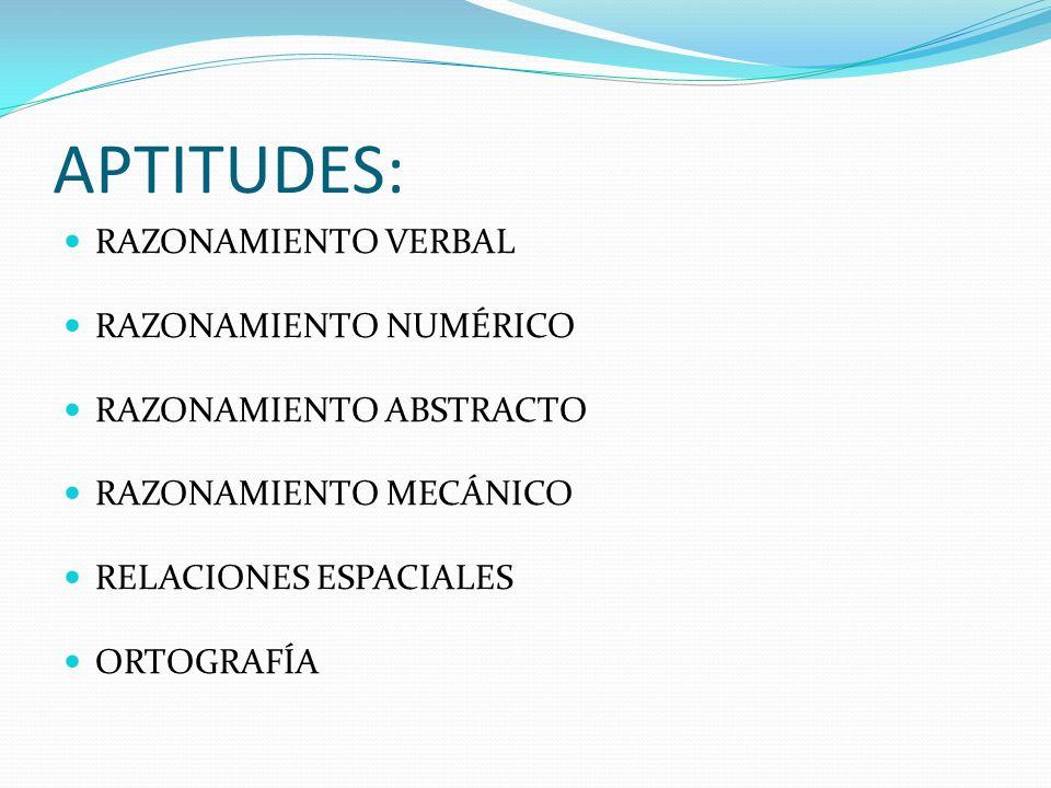 APTITUDES: RAZONAMIENTO VERBAL RAZONAMIENTO NUMÉRICO RAZONAMIENTO ABSTRACTO RAZONAMIENTO MECÁNICO RELACIONES ESPACIALES ORTOGRAFÍA