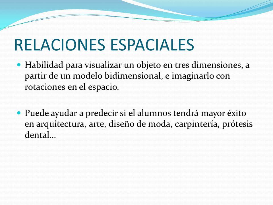 RELACIONES ESPACIALES Habilidad para visualizar un objeto en tres dimensiones, a partir de un modelo bidimensional, e imaginarlo con rotaciones en el