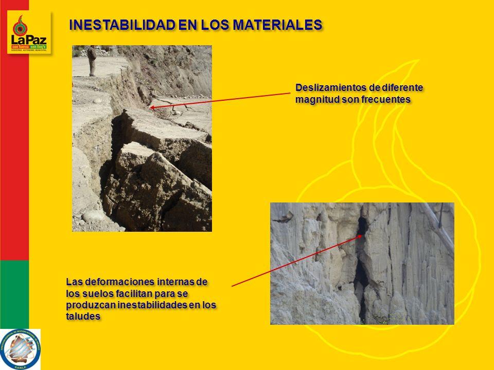 INESTABILIDAD EN LOS MATERIALES Las deformaciones internas de los suelos facilitan para se produzcan inestabilidades en los taludes Deslizamientos de diferente magnitud son frecuentes