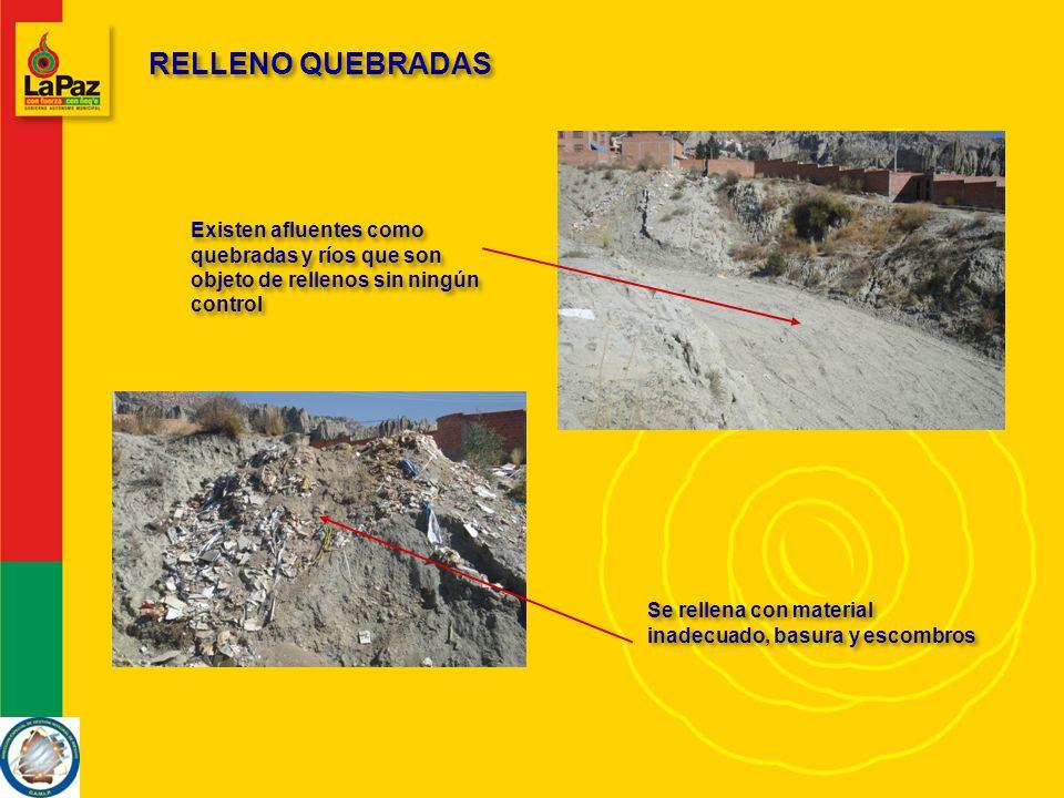 RELLENO QUEBRADAS Existen afluentes como quebradas y ríos que son objeto de rellenos sin ningún control Se rellena con material inadecuado, basura y escombros