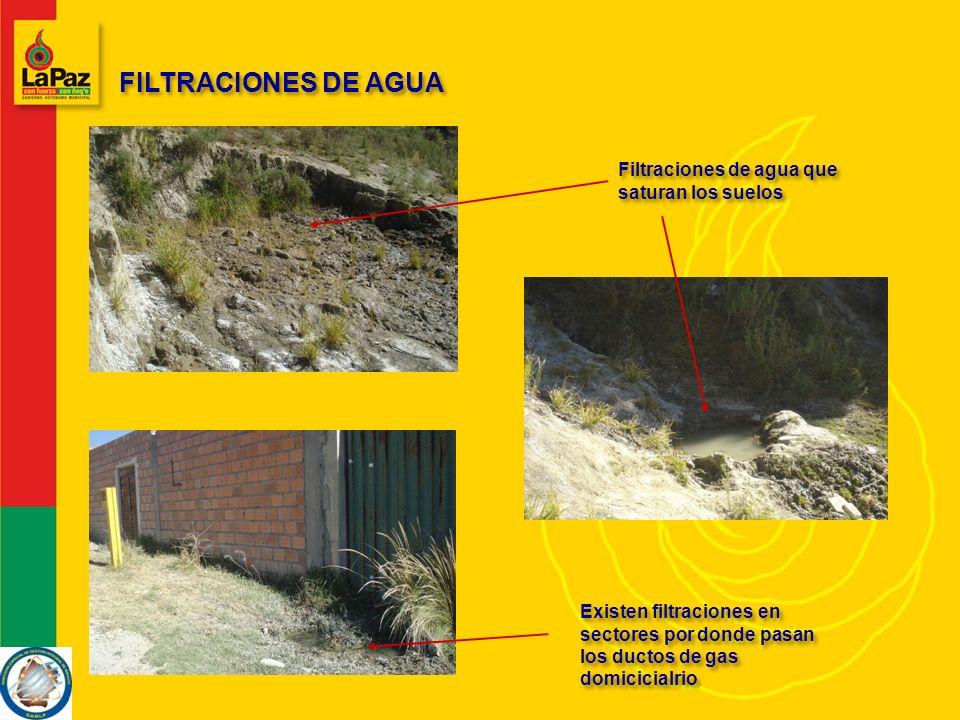 FILTRACIONES DE AGUA Filtraciones de agua que saturan los suelos Existen filtraciones en sectores por donde pasan los ductos de gas domicicialrio