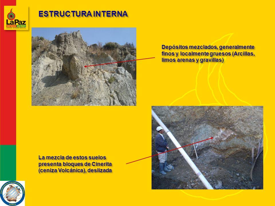 SON SUELOS FACILMENTE EROSIONABLES Erosión superficial, interna deforman la estructura de los materiales y depósitos