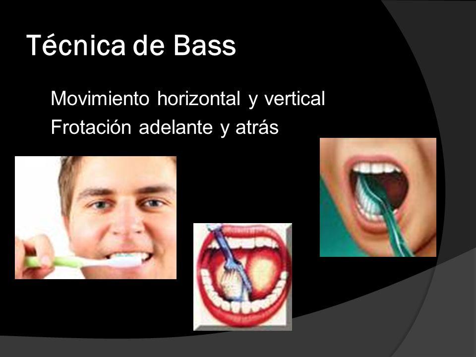 Técnica de Bass Movimiento horizontal y vertical Frotación adelante y atrás